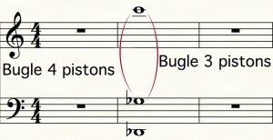 Tessiture Bugle 3 et 4 pistons